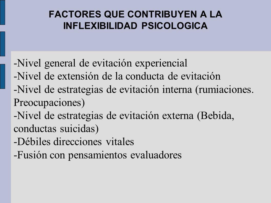 FACTORES QUE CONTRIBUYEN A LA INFLEXIBILIDAD PSICOLOGICA