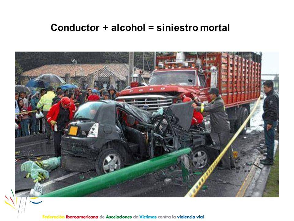 Conductor + alcohol = siniestro mortal