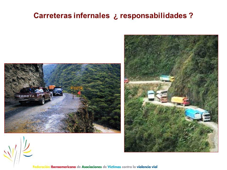 Carreteras infernales ¿ responsabilidades
