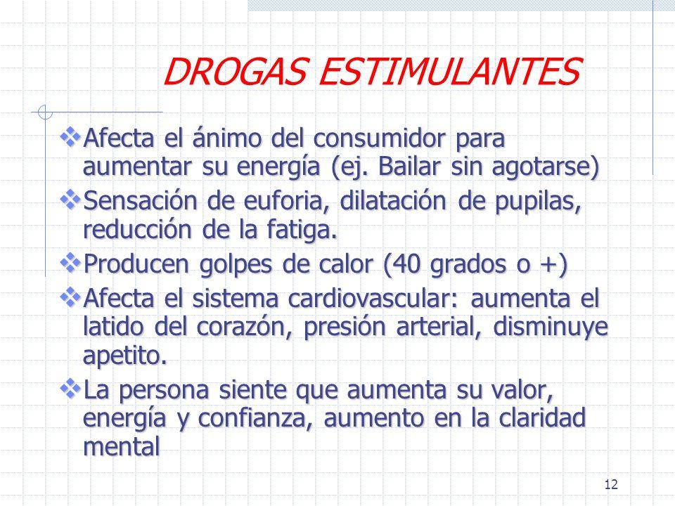 DROGAS ESTIMULANTES Afecta el ánimo del consumidor para aumentar su energía (ej. Bailar sin agotarse)