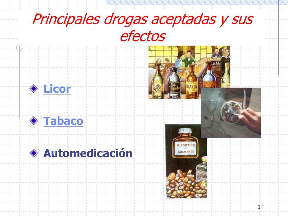 Principales drogas aceptadas y sus efectos