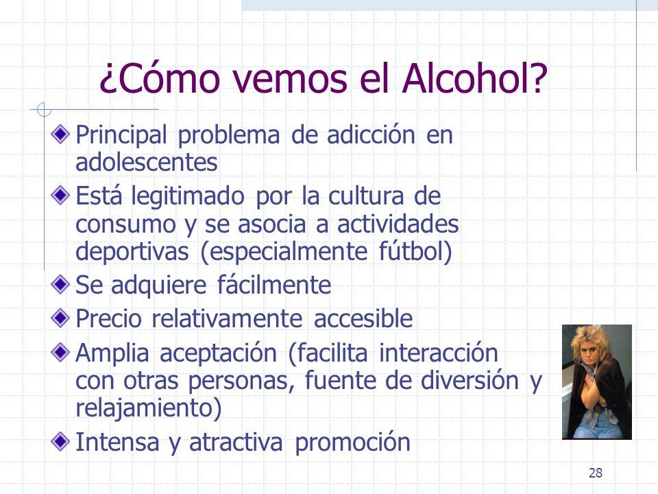 ¿Cómo vemos el Alcohol Principal problema de adicción en adolescentes