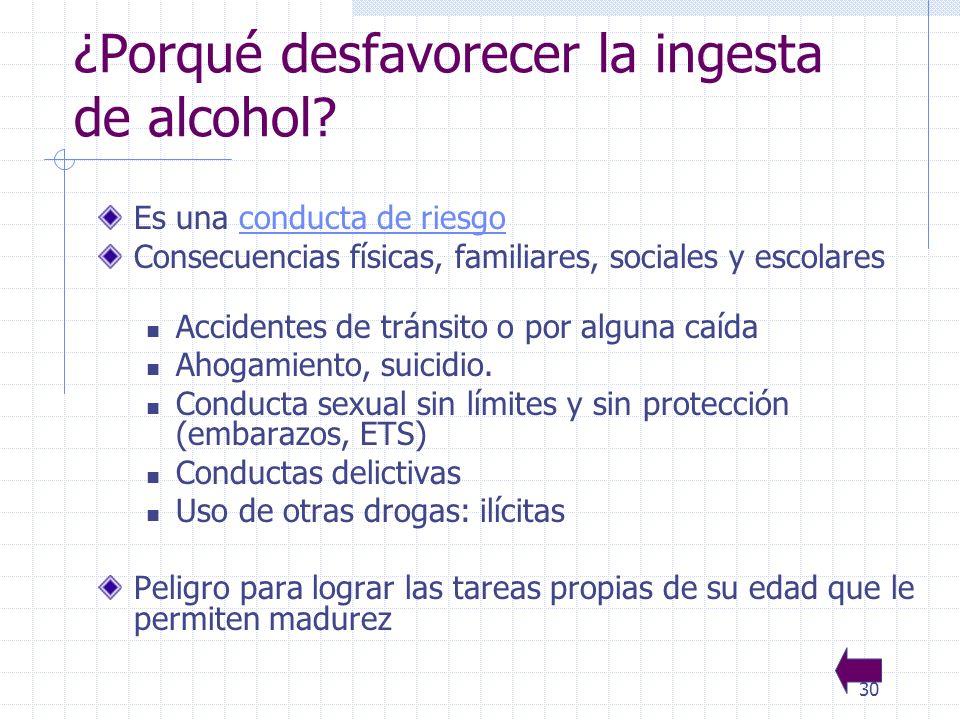 ¿Porqué desfavorecer la ingesta de alcohol