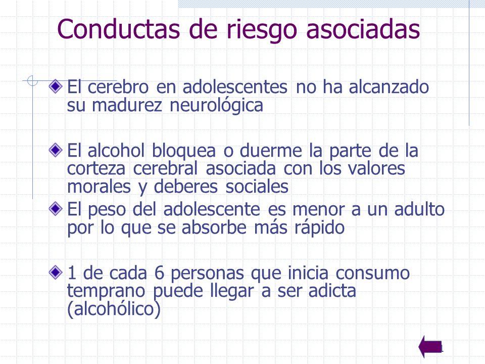 Conductas de riesgo asociadas
