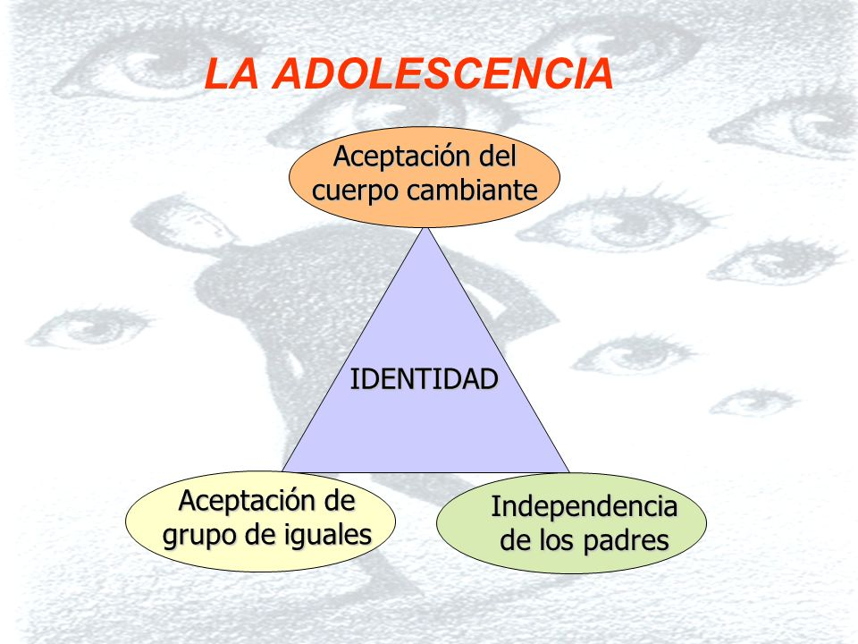 LA ADOLESCENCIA Aceptación del cuerpo cambiante IDENTIDAD