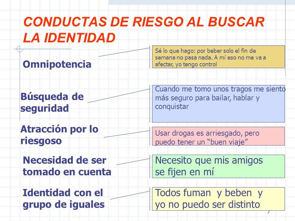 CONDUCTAS DE RIESGO AL BUSCAR LA IDENTIDAD