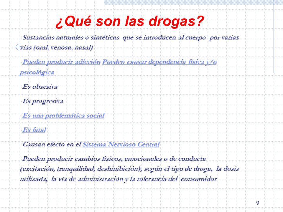 ¿Qué son las drogas Sustancias naturales o sintéticas que se introducen al cuerpo por varias vías (oral, venosa, nasal)