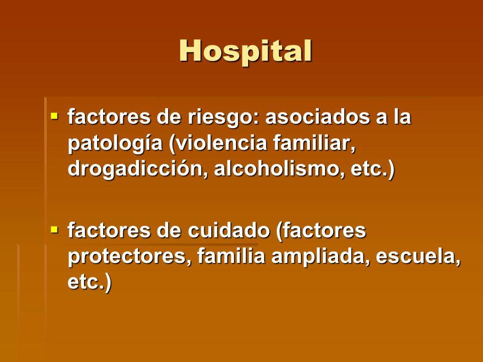 Hospital factores de riesgo: asociados a la patología (violencia familiar, drogadicción, alcoholismo, etc.)