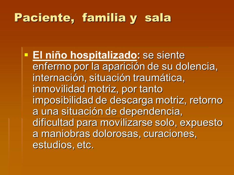 Paciente, familia y sala