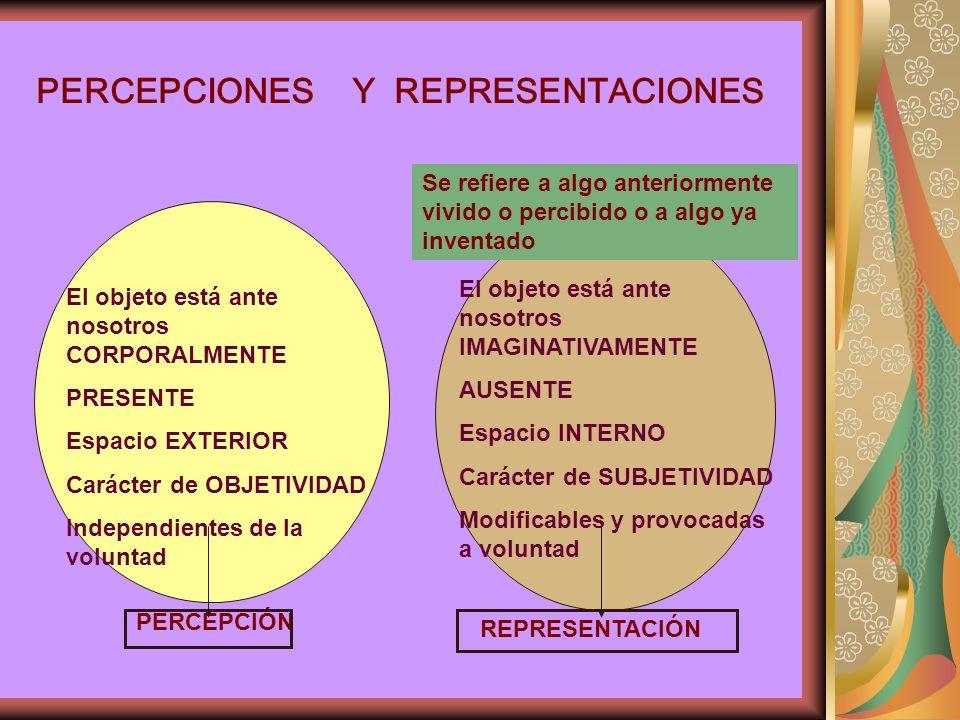 PERCEPCIONES Y REPRESENTACIONES