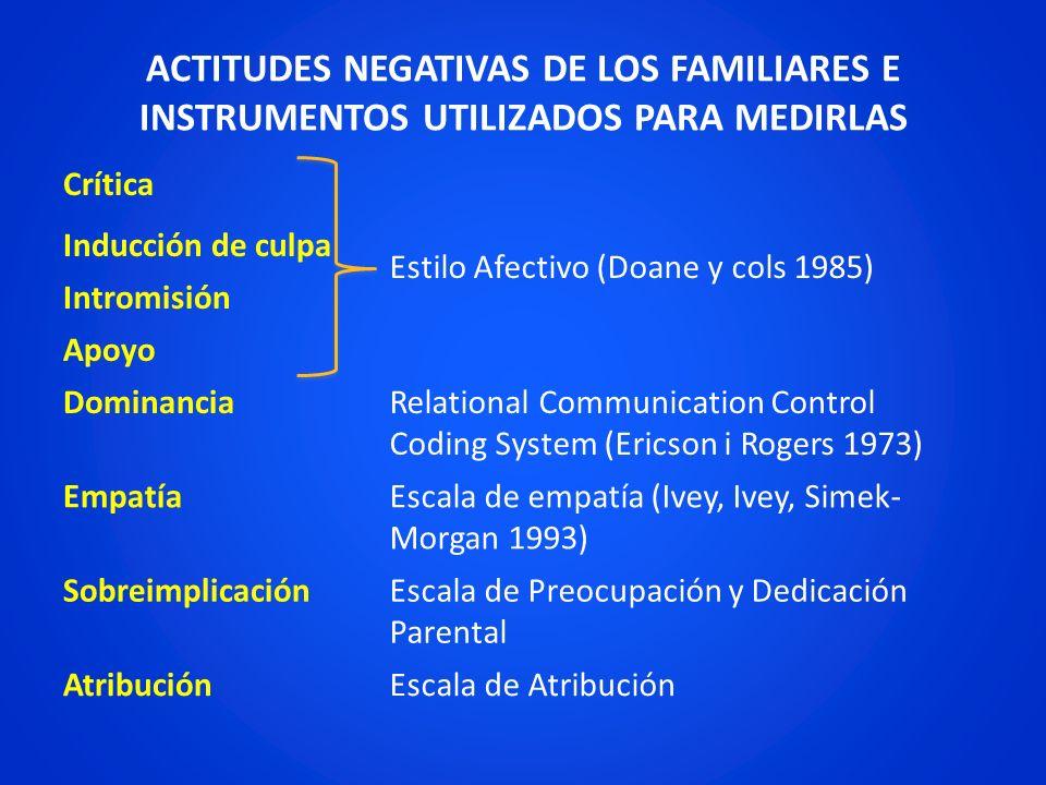 ACTITUDES NEGATIVAS DE LOS FAMILIARES E INSTRUMENTOS UTILIZADOS PARA MEDIRLAS