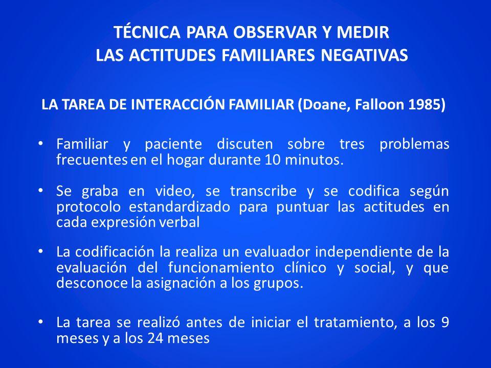 TÉCNICA PARA OBSERVAR Y MEDIR LAS ACTITUDES FAMILIARES NEGATIVAS