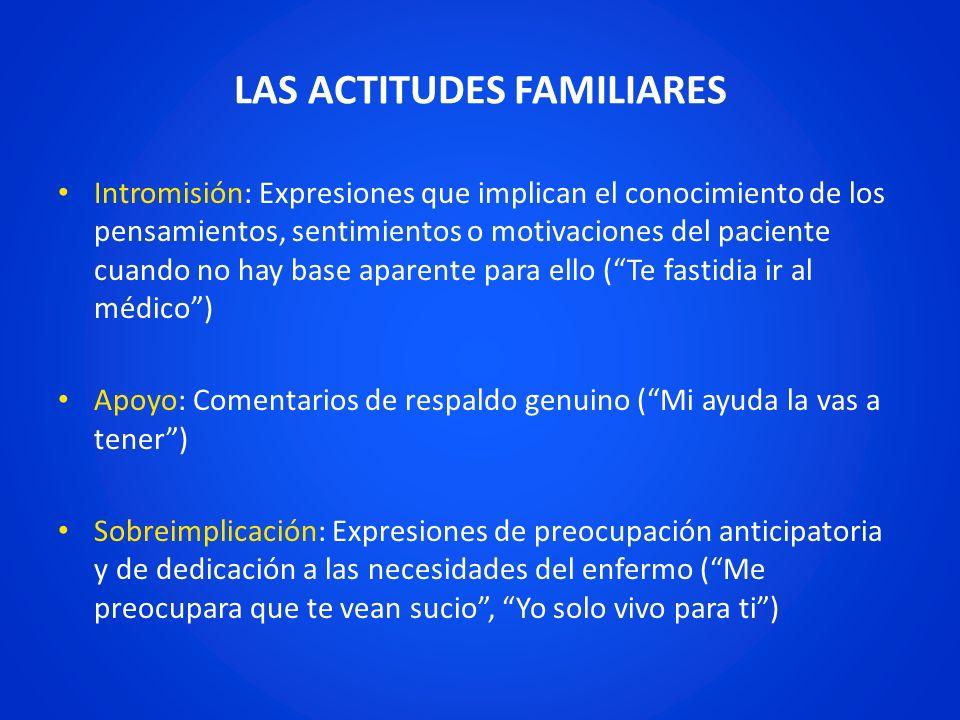 LAS ACTITUDES FAMILIARES