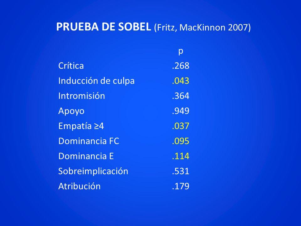 PRUEBA DE SOBEL (Fritz, MacKinnon 2007)