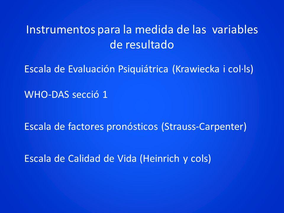 Instrumentos para la medida de las variables de resultado