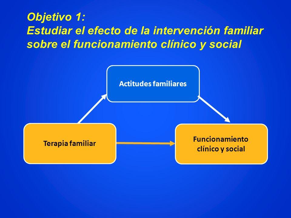 Objetivo 1:Estudiar el efecto de la intervención familiar sobre el funcionamiento clínico y social.
