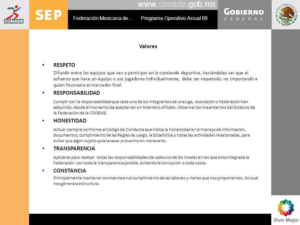 www.conade.gob.mx Valores RESPETO RESPONSABILIDAD