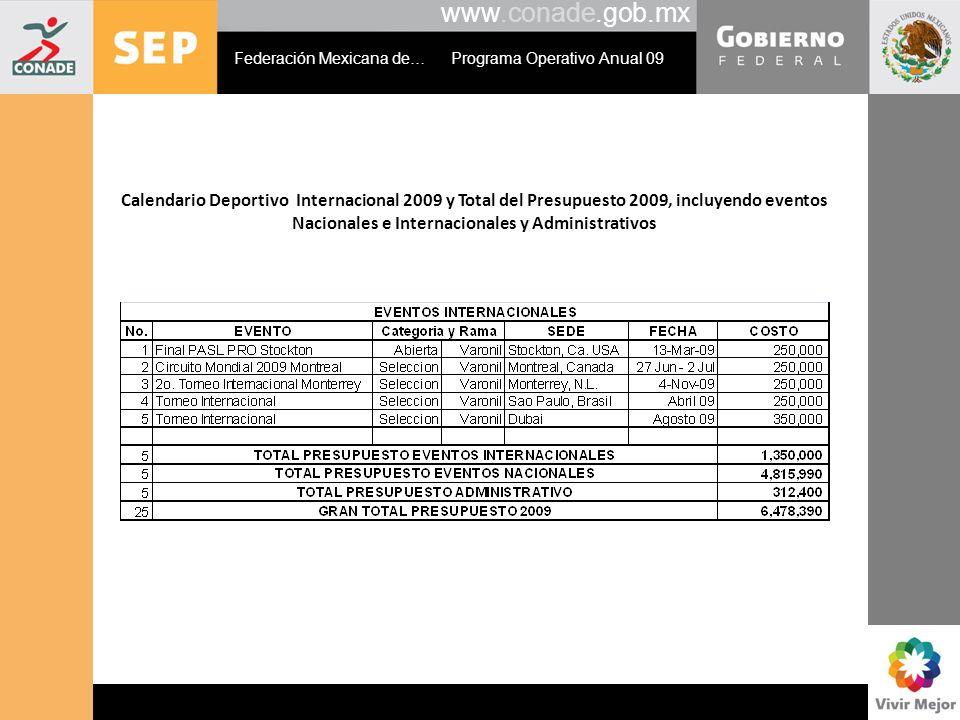 www.conade.gob.mx Federación Mexicana de… Programa Operativo Anual 09.