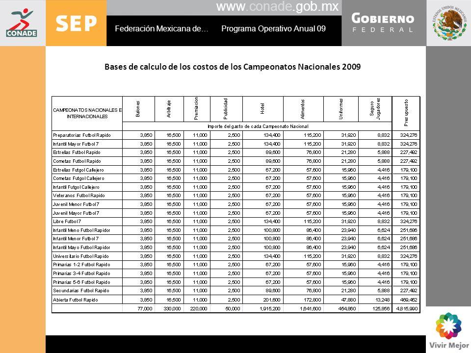 Bases de calculo de los costos de los Campeonatos Nacionales 2009