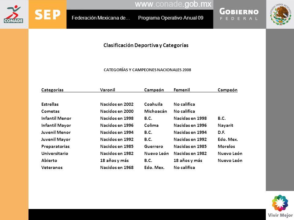 Clasificación Deportiva y Categorías