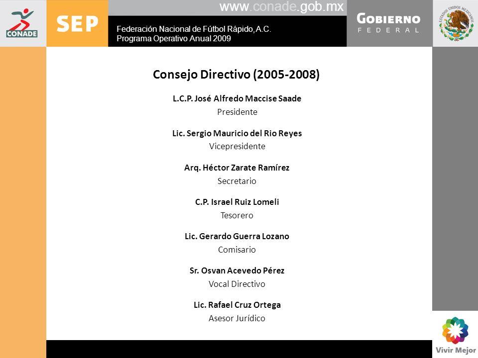www.conade.gob.mx Consejo Directivo (2005-2008)