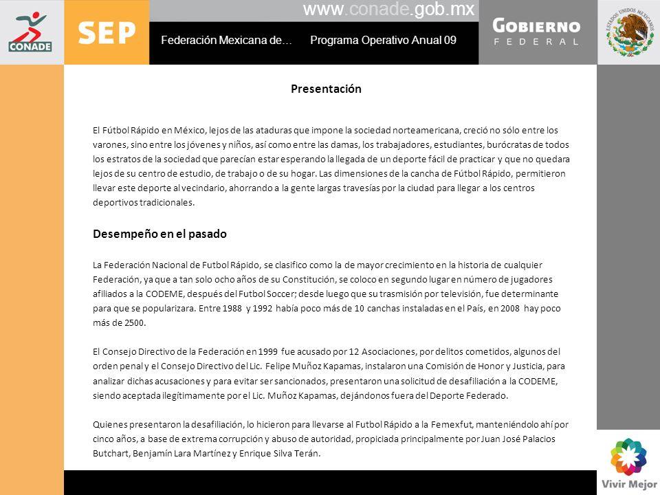 www.conade.gob.mx Presentación Desempeño en el pasado