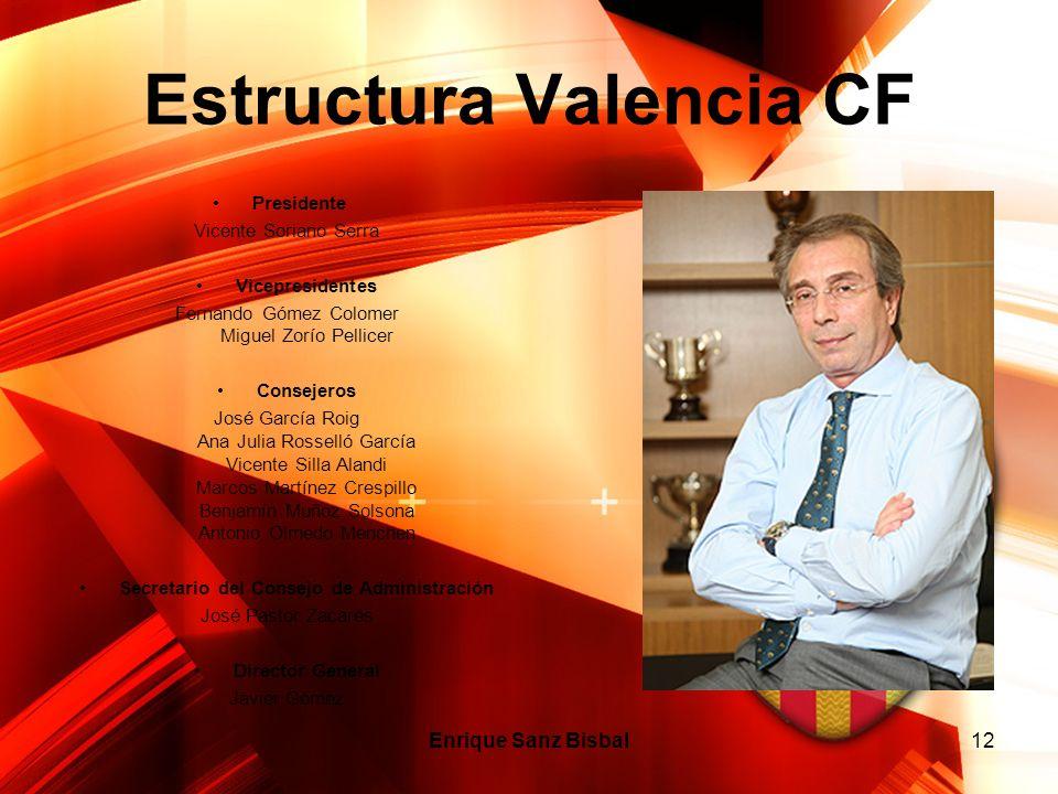 Estructura Valencia CF