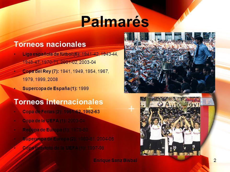 Palmarés Torneos nacionales Torneos internacionales
