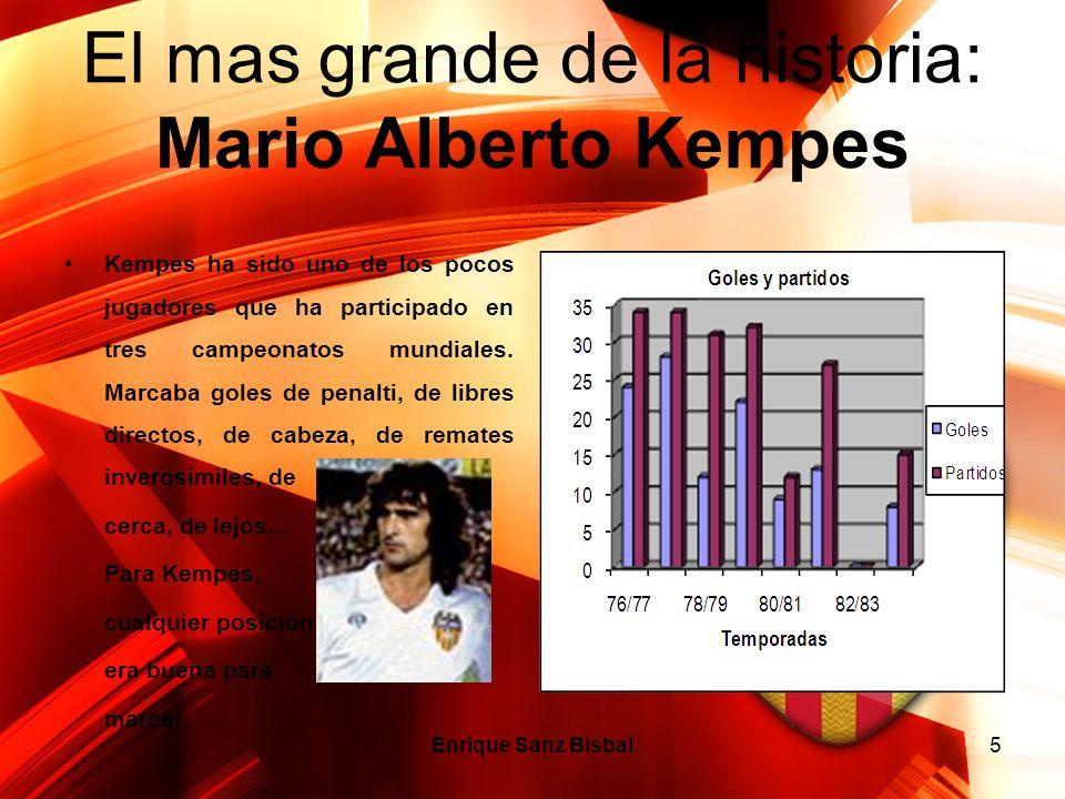 El mas grande de la historia: Mario Alberto Kempes