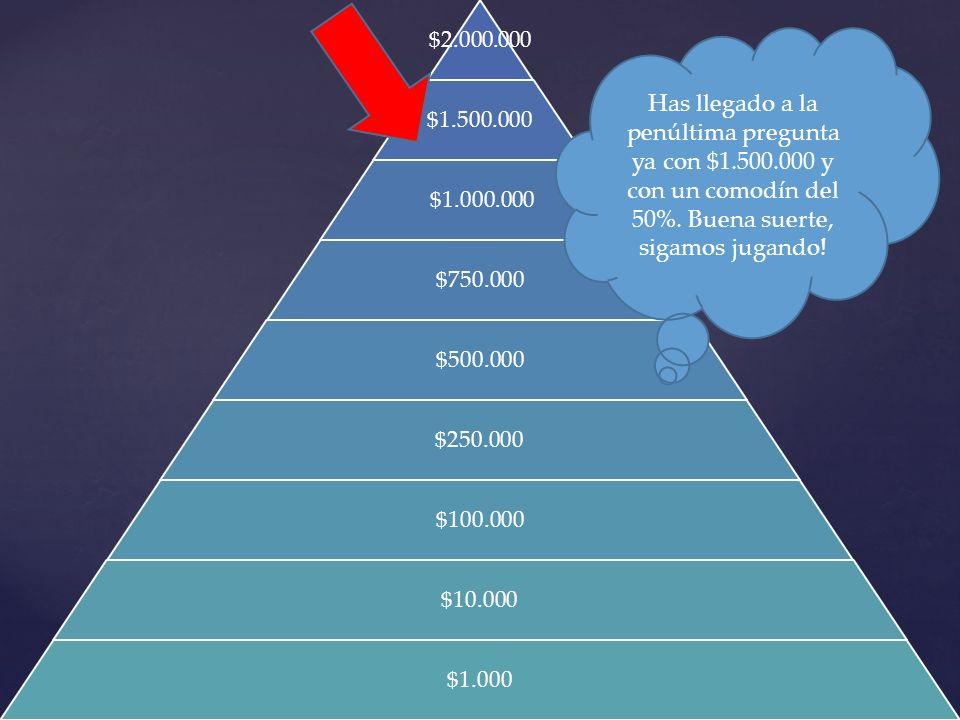 $2.000.000$1.500.000. $1.000.000. $750.000. $500.000. $250.000. $100.000. $10.000. $1.000.