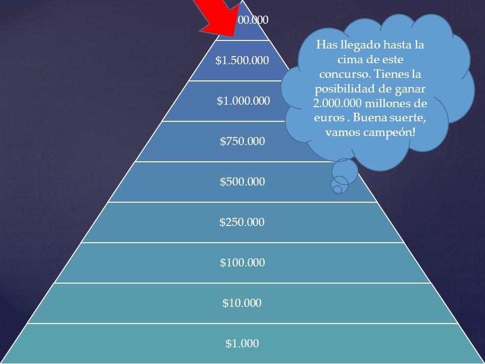 $2.000.000 $1.500.000. $1.000.000. $750.000. $500.000. $250.000. $100.000. $10.000. $1.000.