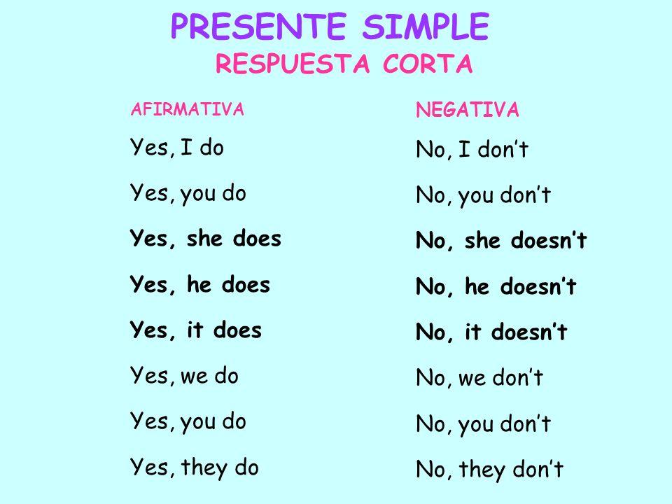 presente Diccionario InglésEspañol WordReferencecom