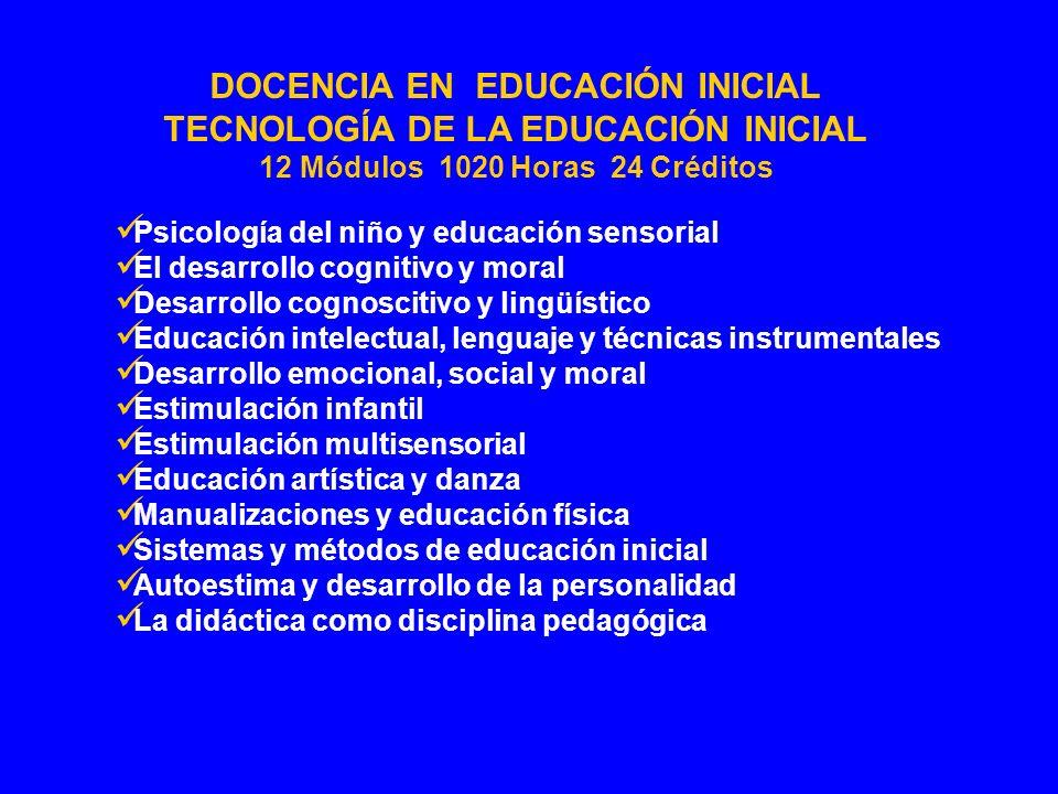 TECNOLOGÍA DE LA EDUCACIÓN INICIAL 12 Módulos 1020 Horas 24 Créditos