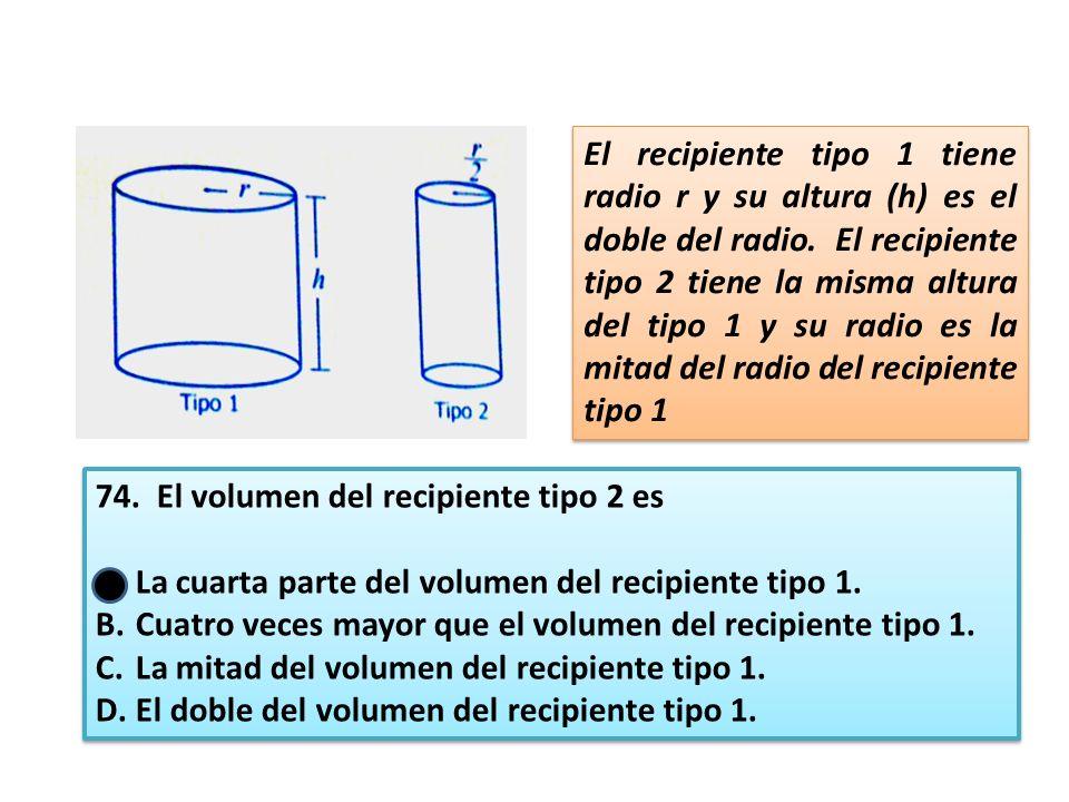 El recipiente tipo 1 tiene radio r y su altura (h) es el doble del radio. El recipiente tipo 2 tiene la misma altura del tipo 1 y su radio es la mitad del radio del recipiente tipo 1