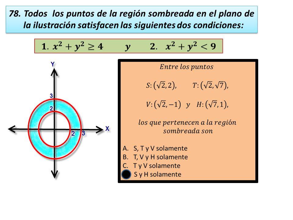 78. Todos los puntos de la región sombreada en el plano de la ilustración satisfacen las siguientes dos condiciones: