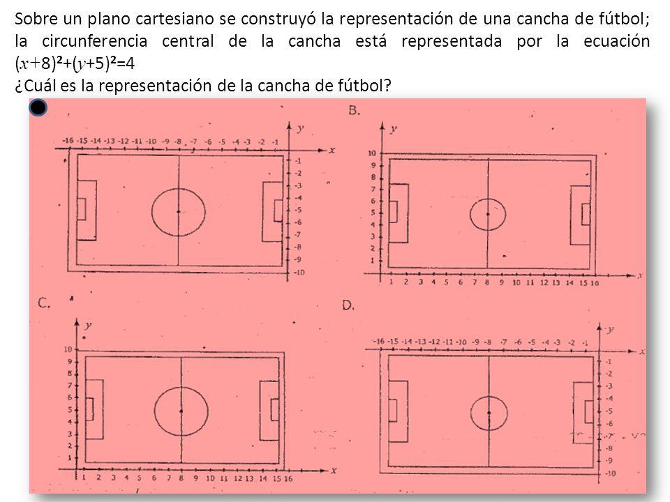 Sobre un plano cartesiano se construyó la representación de una cancha de fútbol; la circunferencia central de la cancha está representada por la ecuación (x+8)2+(y+5)2=4