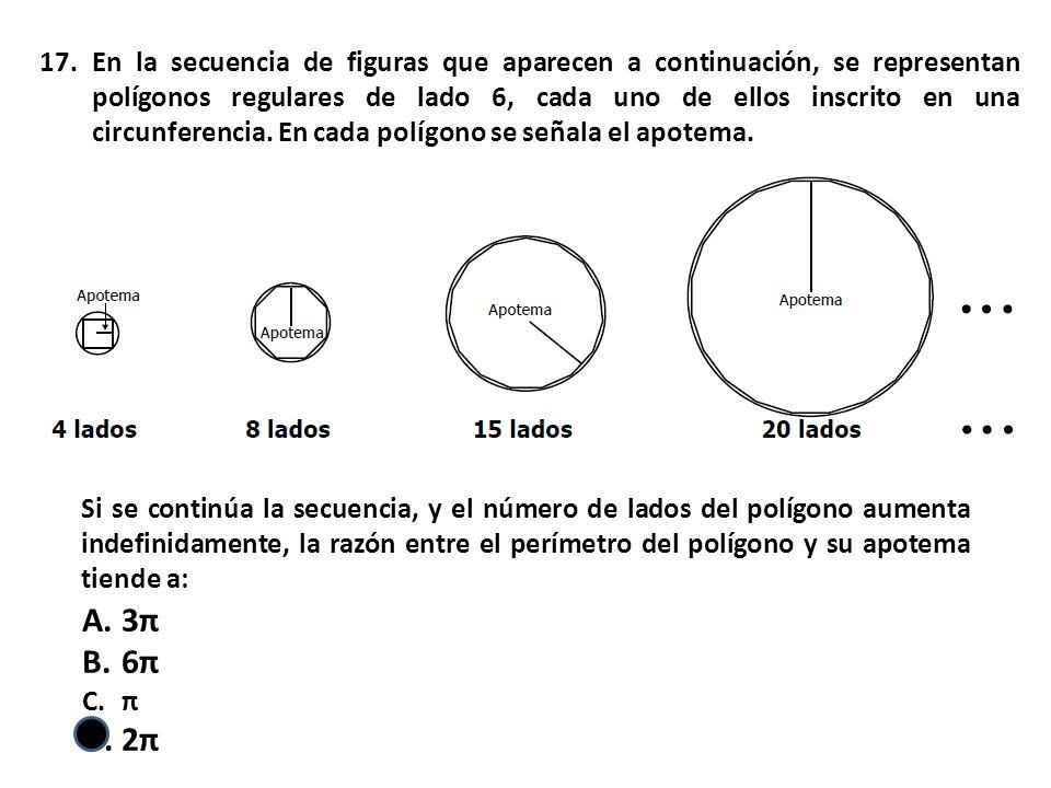 En la secuencia de figuras que aparecen a continuación, se representan polígonos regulares de lado 6, cada uno de ellos inscrito en una circunferencia. En cada polígono se señala el apotema.