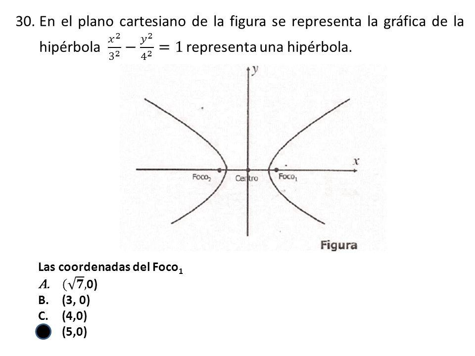 En el plano cartesiano de la figura se representa la gráfica de la hipérbola 𝑥 2 3 2 − 𝑦 2 4 2 =1 representa una hipérbola.