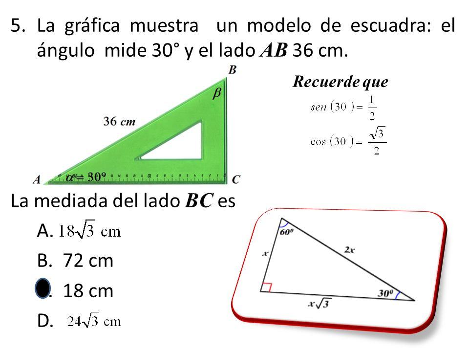 La gráfica muestra un modelo de escuadra: el ángulo mide 30° y el lado AB 36 cm.