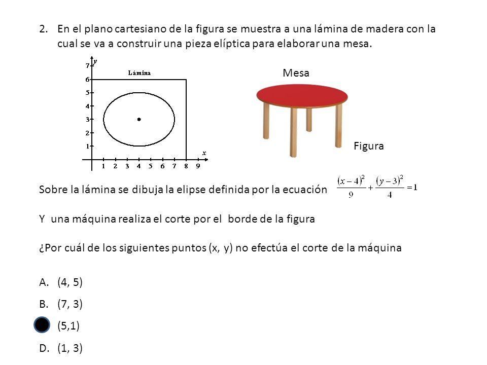 En el plano cartesiano de la figura se muestra a una lámina de madera con la cual se va a construir una pieza elíptica para elaborar una mesa.