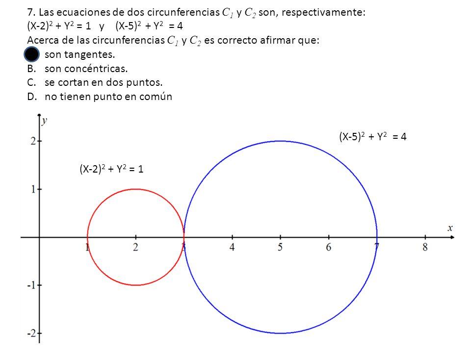 7. Las ecuaciones de dos circunferencias C1 y C2 son, respectivamente: