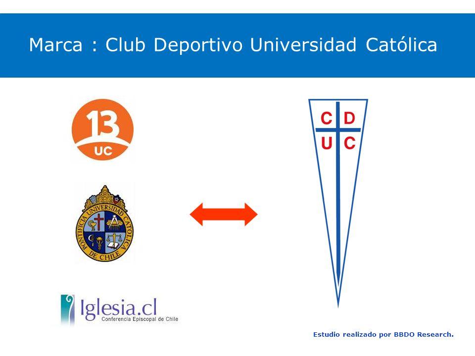 Marca : Club Deportivo Universidad Católica