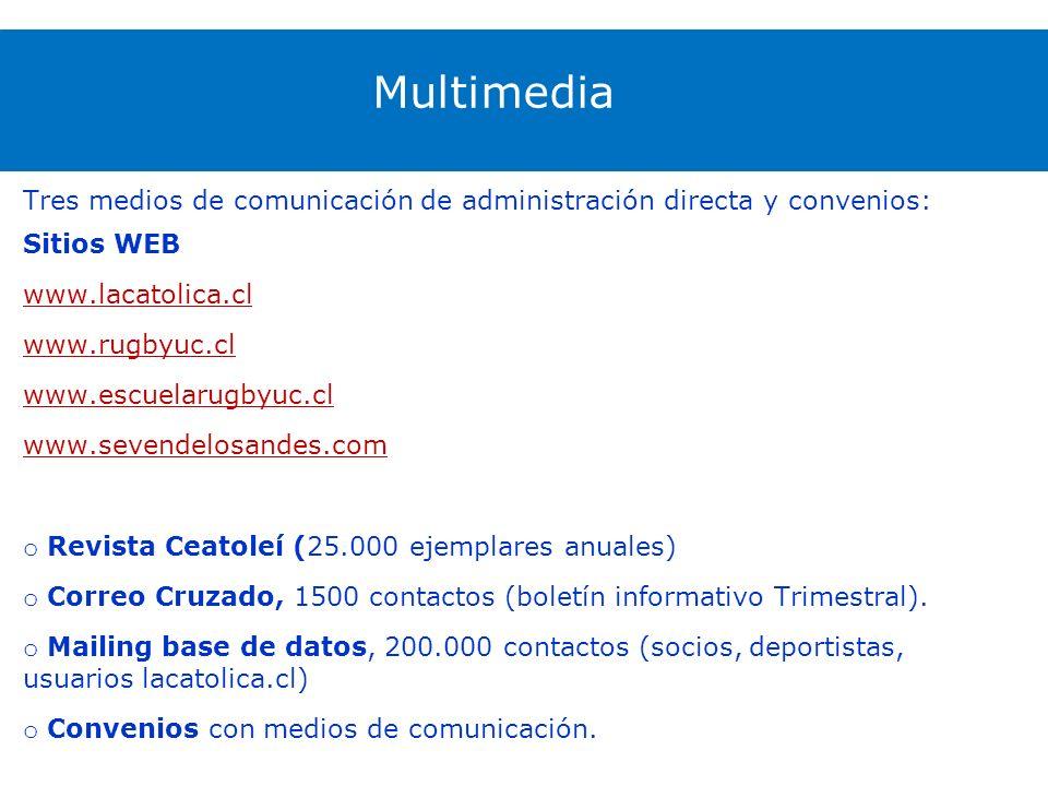 Multimedia Tres medios de comunicación de administración directa y convenios: Sitios WEB. www.lacatolica.cl.