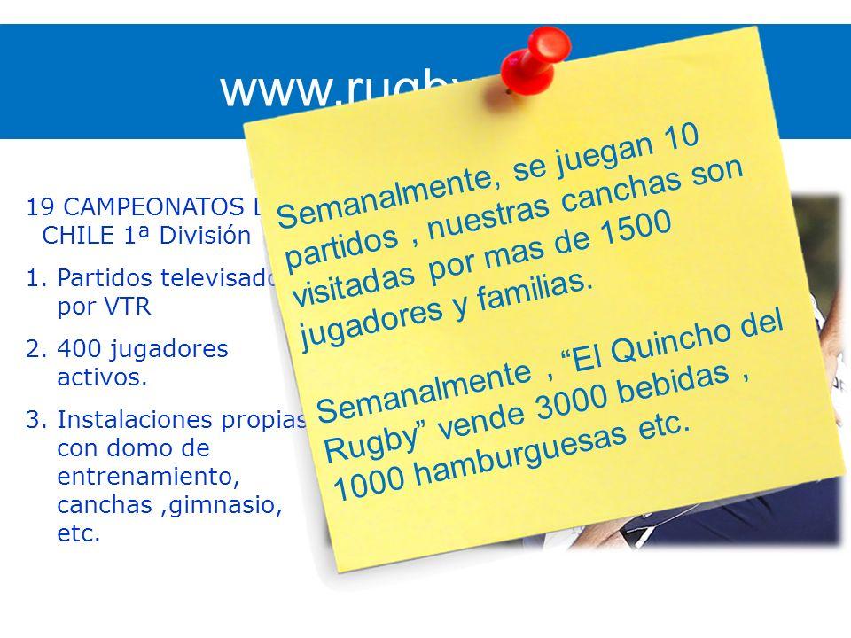 www.rugbyuc.cl Semanalmente, se juegan 10 partidos , nuestras canchas son visitadas por mas de 1500 jugadores y familias.