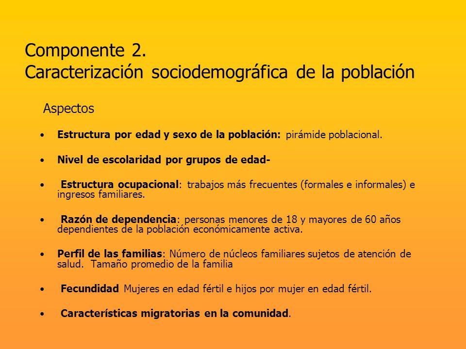 Componente 2. Caracterización sociodemográfica de la población