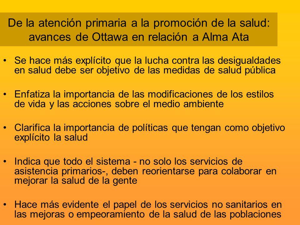 De la atención primaria a la promoción de la salud: avances de Ottawa en relación a Alma Ata