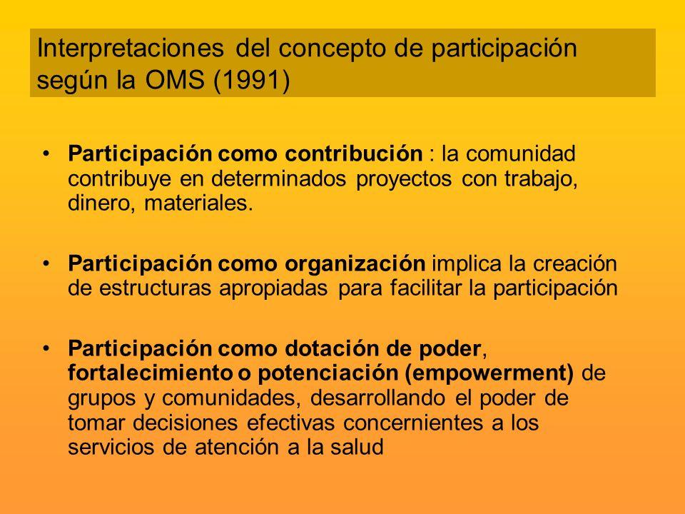 Interpretaciones del concepto de participación según la OMS (1991)