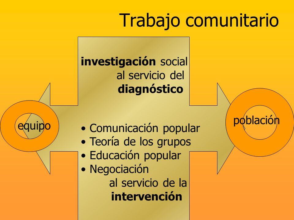 Trabajo comunitario investigación social al servicio del diagnóstico