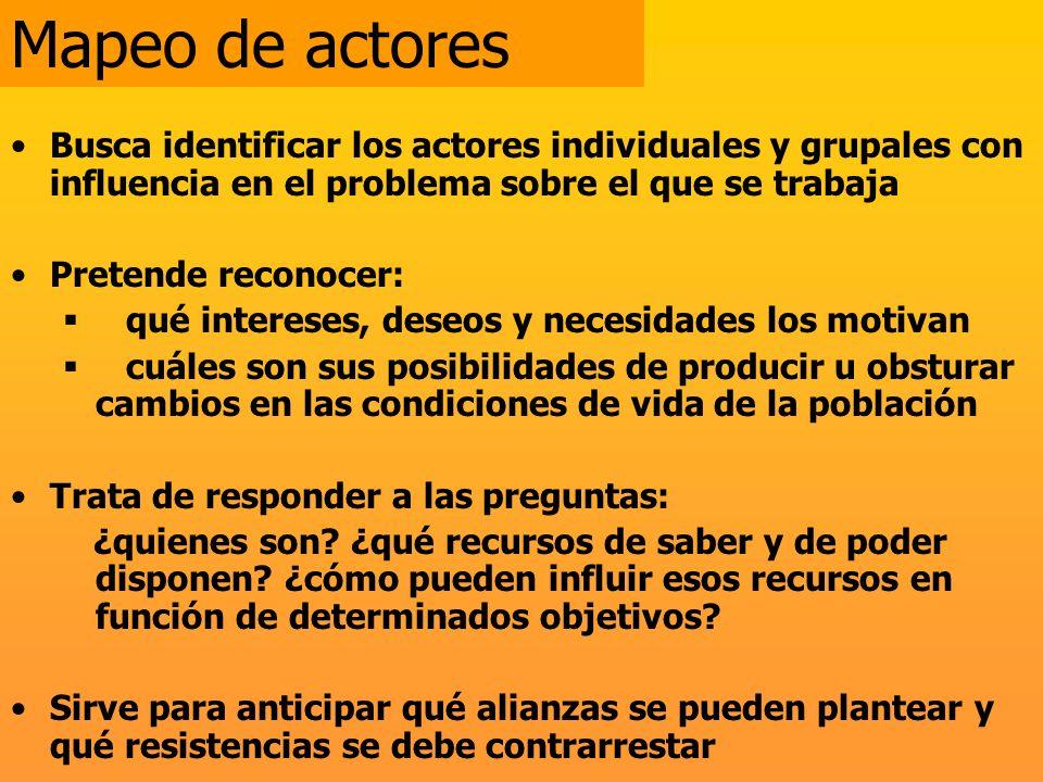 Mapeo de actores Busca identificar los actores individuales y grupales con influencia en el problema sobre el que se trabaja.