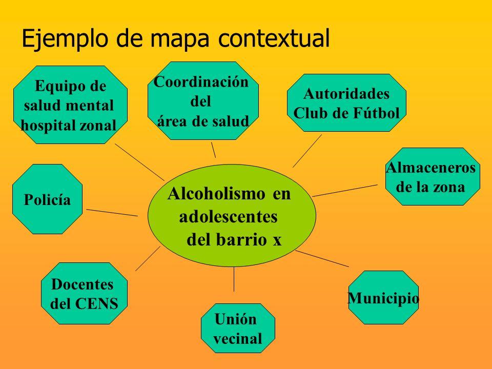 Ejemplo de mapa contextual